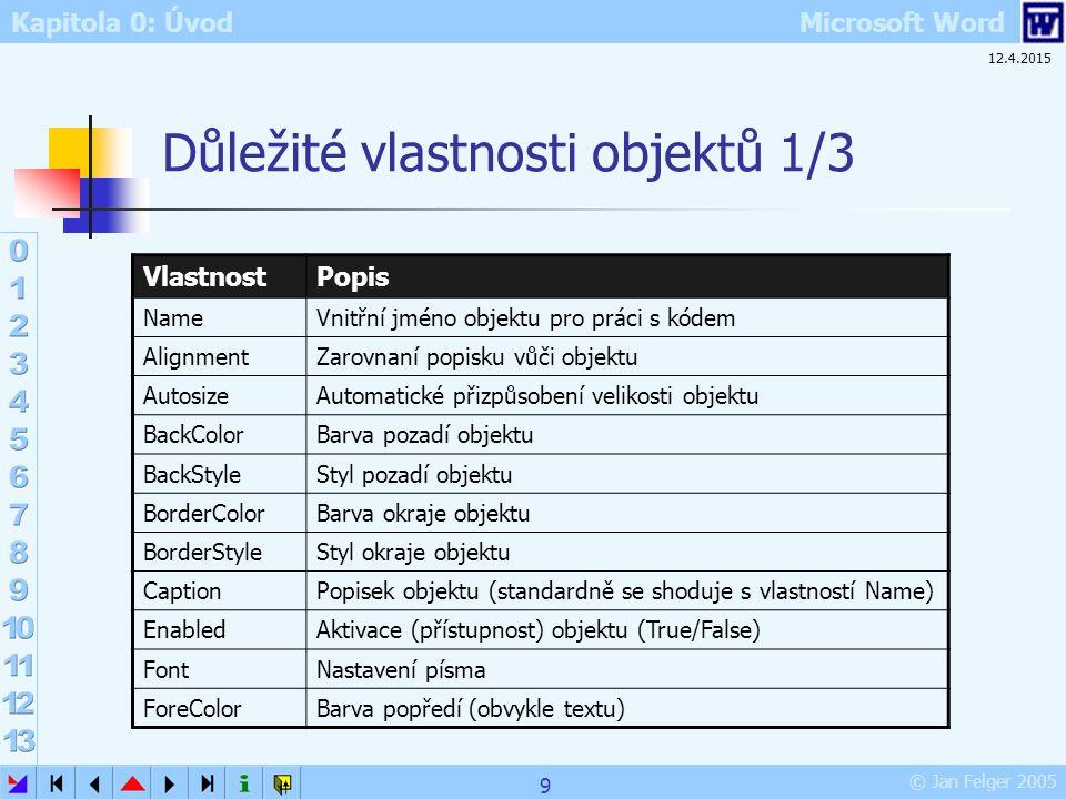 Kapitola 0: Úvod Microsoft Word © Jan Felger 2005 12.4.2015 9 Důležité vlastnosti objektů 1/3 VlastnostPopis NameVnitřní jméno objektu pro práci s kód