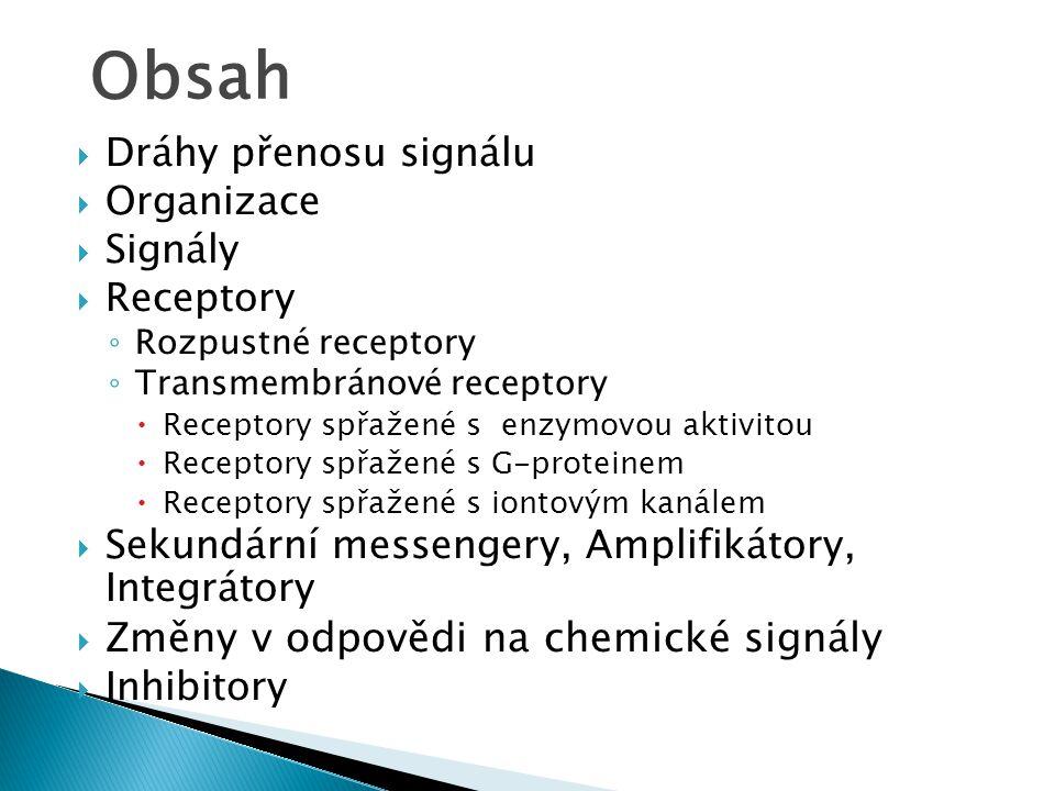  Dráhy přenosu signálu  Organizace  Signály  Receptory ◦ Rozpustné receptory ◦ Transmembránové receptory  Receptory spřažené s enzymovou aktivitou  Receptory spřažené s G-proteinem  Receptory spřažené s iontovým kanálem  Sekundární messengery, Amplifikátory, Integrátory  Změny v odpovědi na chemické signály  Inhibitory Obsah