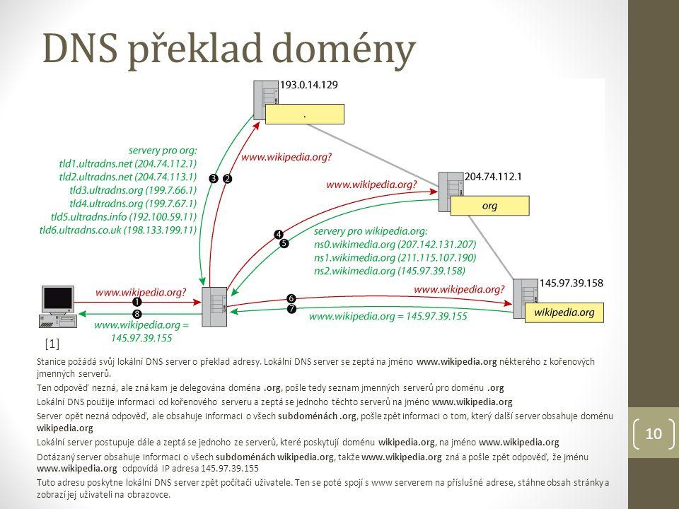 DNS překlad domény Stanice požádá svůj lokální DNS server o překlad adresy. Lokální DNS server se zeptá na jméno www.wikipedia.org některého z kořenov