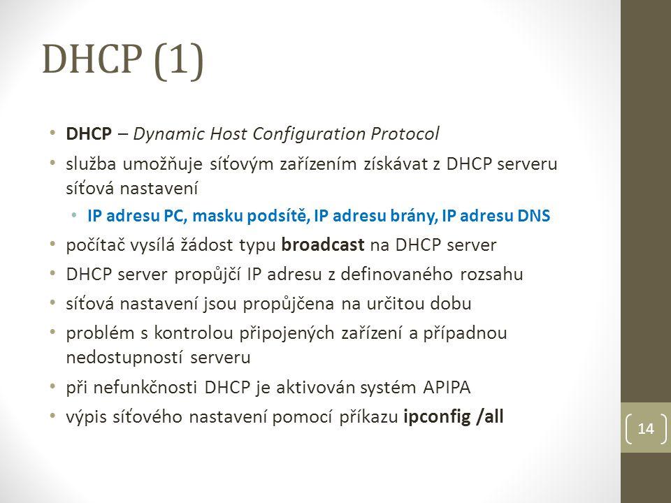 DHCP (1) DHCP – Dynamic Host Configuration Protocol služba umožňuje síťovým zařízením získávat z DHCP serveru síťová nastavení IP adresu PC, masku podsítě, IP adresu brány, IP adresu DNS počítač vysílá žádost typu broadcast na DHCP server DHCP server propůjčí IP adresu z definovaného rozsahu síťová nastavení jsou propůjčena na určitou dobu problém s kontrolou připojených zařízení a případnou nedostupností serveru při nefunkčnosti DHCP je aktivován systém APIPA výpis síťového nastavení pomocí příkazu ipconfig /all 14