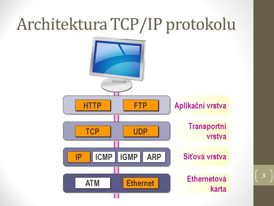 3 Architektura TCP/IP protokolu Application Layer Transport Layer Internet Layer Network Interface Layer Síťová vrstva IP ICMP IGMP ARP Ethernetová karta Ethernet ATM Transportní vrstva UDP TCP Aplikační vrstva FTP HTTP