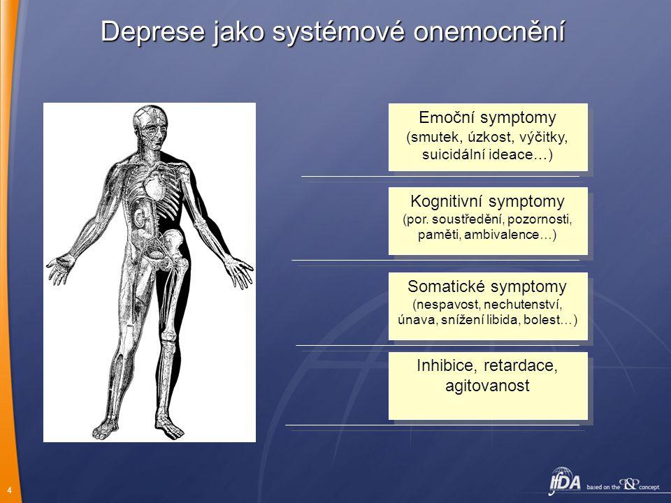 4 Deprese jako systémové onemocnění Em oční symptomy (smutek, úzkost, výčitky, suicidální ideace…) Kognitivní symptomy (por. soustředění, pozornosti,