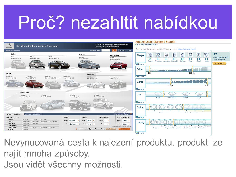 Proč. nezahltit nabídkou Nevynucovaná cesta k nalezení produktu, produkt lze najít mnoha způsoby.