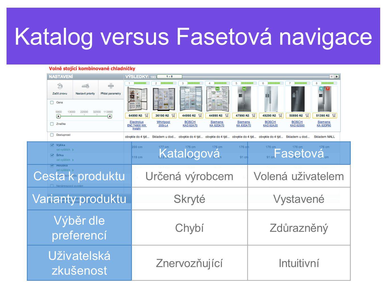 Katalog versus Fasetová navigace KatalogováFasetová Cesta k produktu Určená výrobcemVolená uživatelem Varianty produktu SkrytéVystavené Výběr dle preferencí ChybíZdůrazněný Uživatelská zkušenost ZnervozňujícíIntuitivní