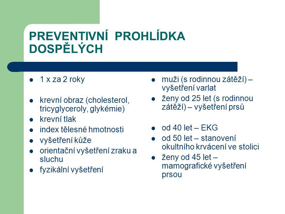 PREVENTIVNÍ PROHLÍDKA DOSPĚLÝCH 1 x za 2 roky krevní obraz (cholesterol, tricyglyceroly, glykémie) krevní tlak index tělesné hmotnosti vyšetření kůže