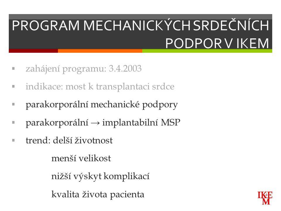 PROGRAM MECHANICKÝCH SRDEČNÍCH PODPOR V IKEM  zahájení programu: 3.4.2003  indikace: most k transplantaci srdce  parakorporální mechanické podpory