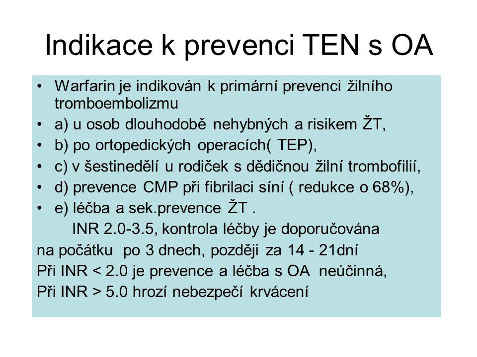 Indikace k prevenci TEN s OA Warfarin je indikován k primární prevenci žilního tromboembolizmu a) u osob dlouhodobě nehybných a risikem ŽT, b) po orto