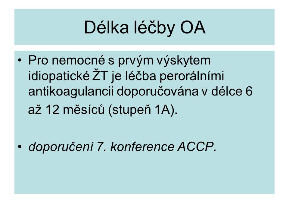 Délka léčby OA Pro nemocné s prvým výskytem idiopatické ŽT je léčba perorálními antikoagulancii doporučována v délce 6 až 12 měsíců (stupeň 1A). dopor