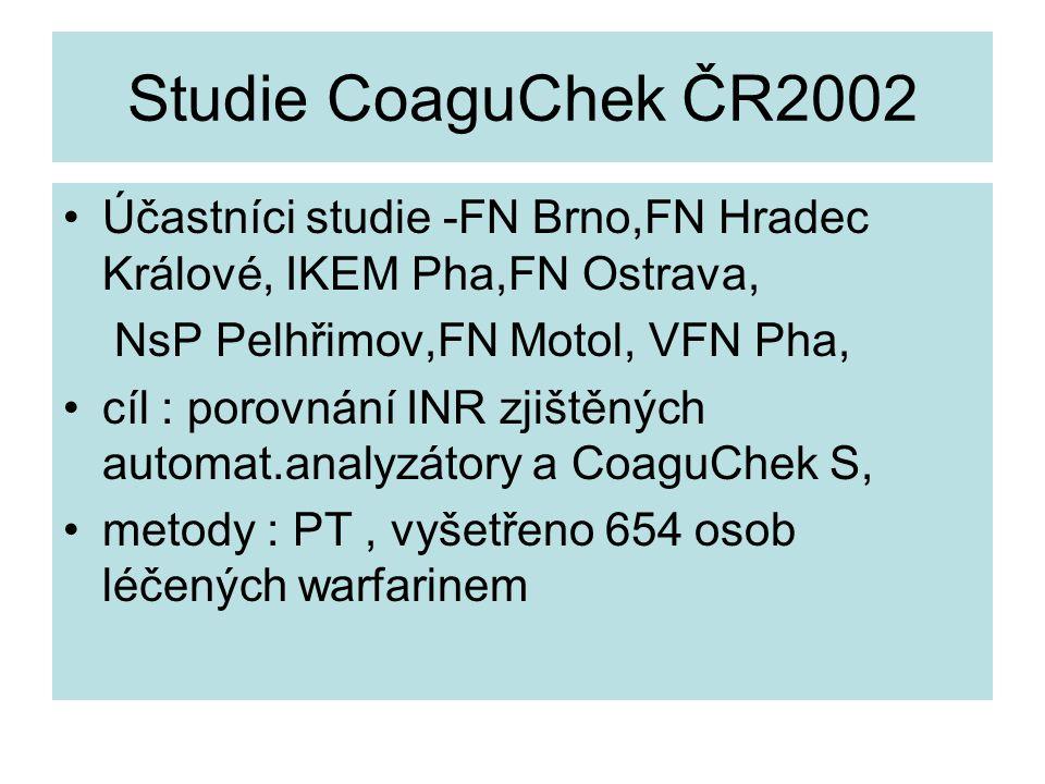 Studie CoaguChek ČR2002 Účastníci studie -FN Brno,FN Hradec Králové, IKEM Pha,FN Ostrava, NsP Pelhřimov,FN Motol, VFN Pha, cíl : porovnání INR zjištěn