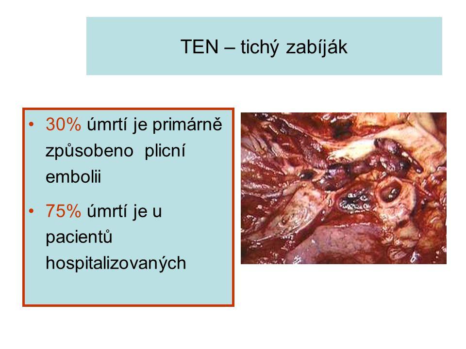 TEN – tichý zabíják 30% úmrtí je primárně způsobeno plicní embolii 75% úmrtí je u pacientů hospitalizovaných