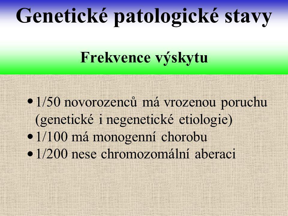 1/50 novorozenců má vrozenou poruchu (genetické i negenetické etiologie) 1/100 má monogenní chorobu 1/200 nese chromozomální aberaci Frekvence výskytu