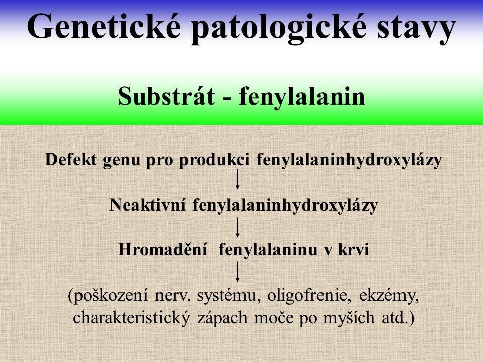 Substrát - fenylalanin Genetické patologické stavy Defekt genu pro produkci fenylalaninhydroxylázy Neaktivní fenylalaninhydroxylázy Hromadění fenylala