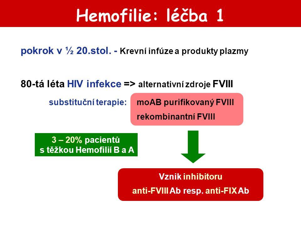 pokrok v ½ 20.stol. - Krevní infúze a produkty plazmy 80-tá léta HIV infekce => alternativní zdroje FVIII substituční terapie:moAB purifikovaný FVIII