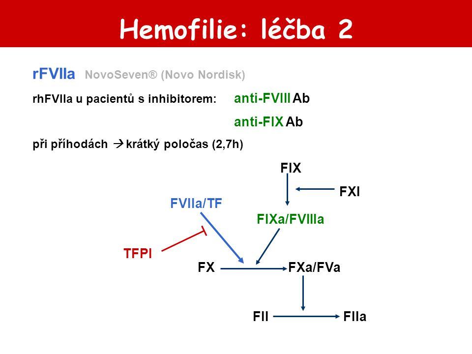 Hemofilie: léčba 2 rFVIIa NovoSeven® (Novo Nordisk) rhFVIIa u pacientů s inhibitorem: anti-FVIII Ab anti-FIX Ab při příhodách  krátký poločas (2,7h)