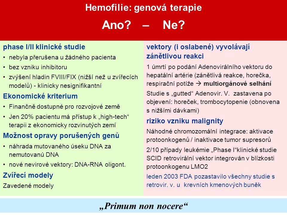 vektory (i oslabené) vyvolávají zánětlivou reakci 1 úmrtí po podání Adenovirálního vektoru do hepatální artérie (zánětlivá reakce, horečka, respirační