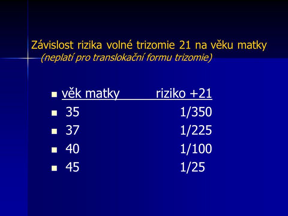 Závislost rizika volné trizomie 21 na věku matky (neplatí pro translokační formu trizomie) věk matky riziko +21 věk matky riziko +21 35 1/350 35 1/350