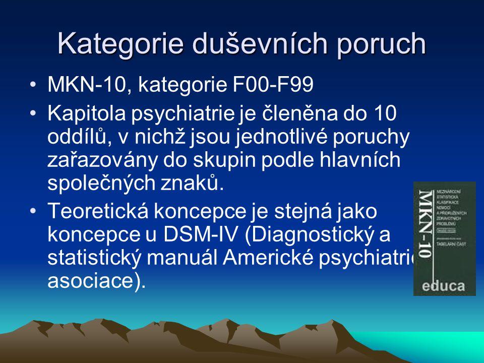 F0-F09 Organické duševní poruchy včetně symptomatických (poruchy, u kterých je přechodně nebo trvale narušena fce mozku např.