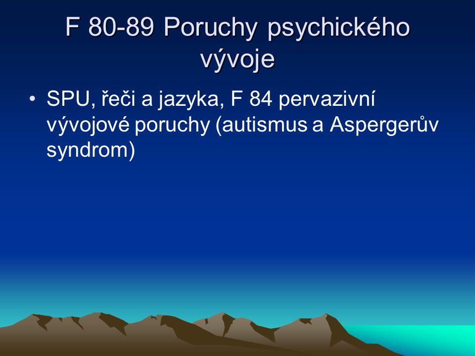 F 90-98 Poruchy chování a emocí ADD, ADHD, Porucha opozičního vzdoru, neorganická enuréza, enkopréza