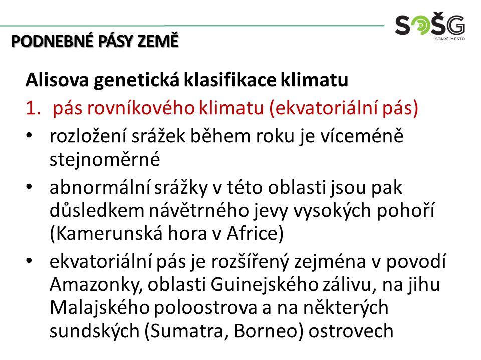 PODNEBNÉ PÁSY ZEMĚ Alisova genetická klasifikace klimatu 1.pás rovníkového klimatu (ekvatoriální pás) rozložení srážek během roku je víceméně stejnomě