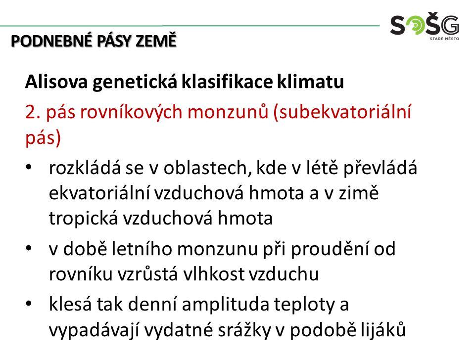 PODNEBNÉ PÁSY ZEMĚ Alisova genetická klasifikace klimatu 2.