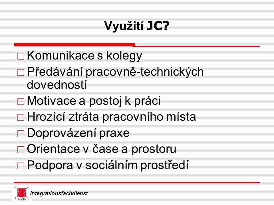 Integrationsfachdienst Využití JC.