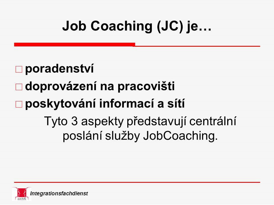 Integrationsfachdienst Job Coaching (JC) je…  poradenství  doprovázení na pracovišti  poskytování informací a sítí Tyto 3 aspekty představují centrální poslání služby JobCoaching.