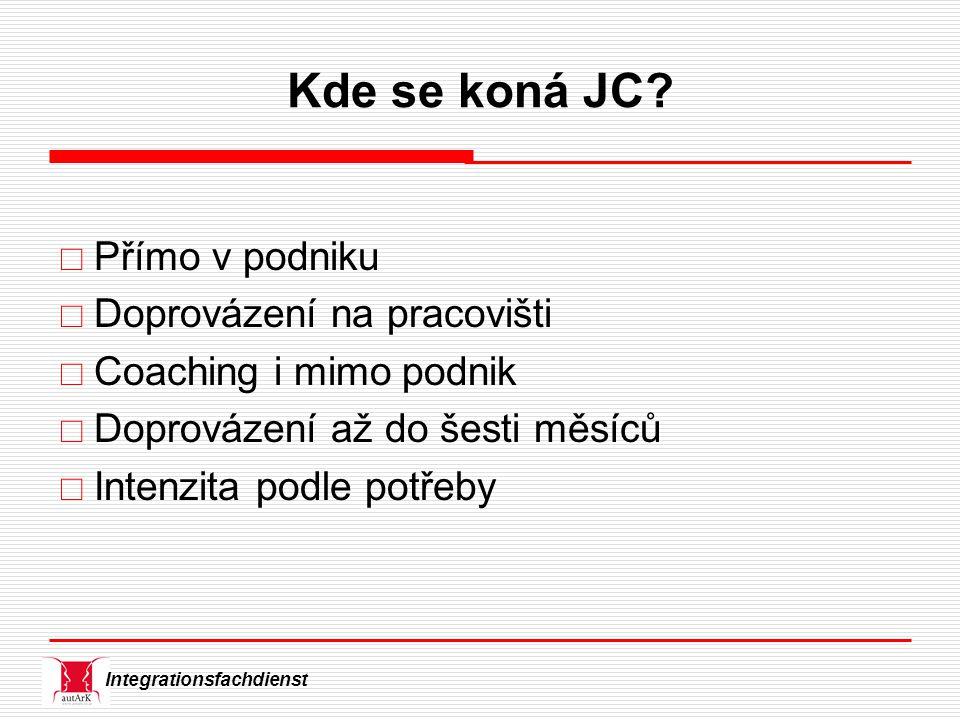 Integrationsfachdienst Kde se koná JC.