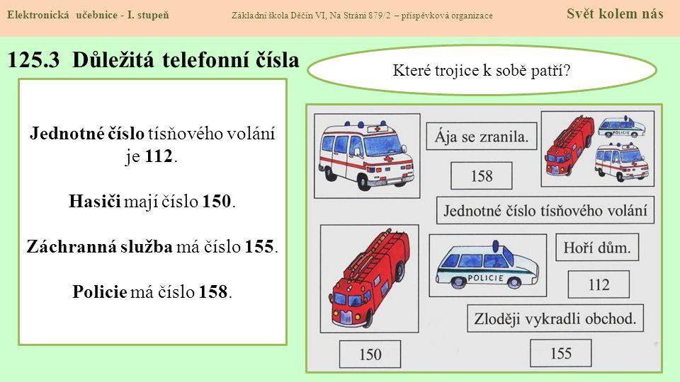 125.3 Důležitá telefonní čísla Elektronická učebnice - I.