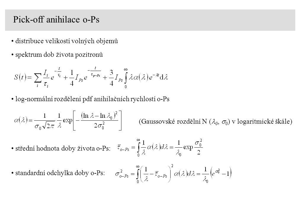 Pick-off anihilace o-Ps distribuce velikostí volných objemů spektrum dob života pozitronů log-normální rozdělení pdf anihilačních rychlostí o-Ps (Gaussovské rozdělní N ( 0,  0 ) v logaritmické škále) střední hodnota doby života o-Ps: standardní odchylka doby o-Ps: