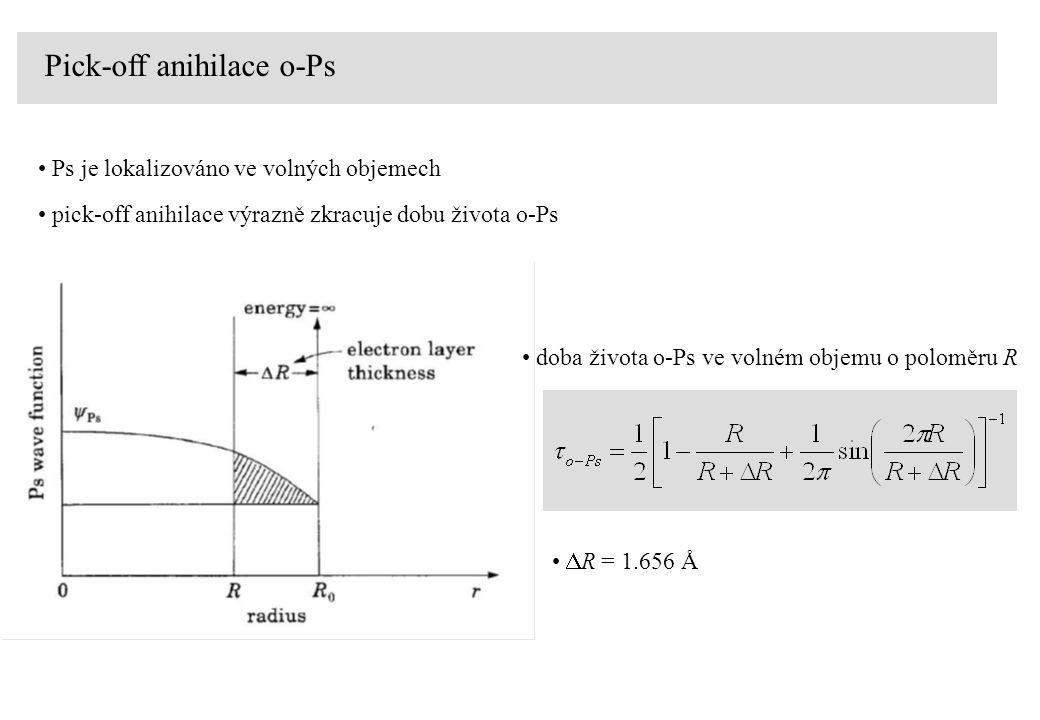 Pick-off anihilace o-Ps pick-off anihilace výrazně zkracuje dobu života o-Ps Ps je lokalizováno ve volných objemech doba života o-Ps ve volném objemu o poloměru R  R = 1.656 Å