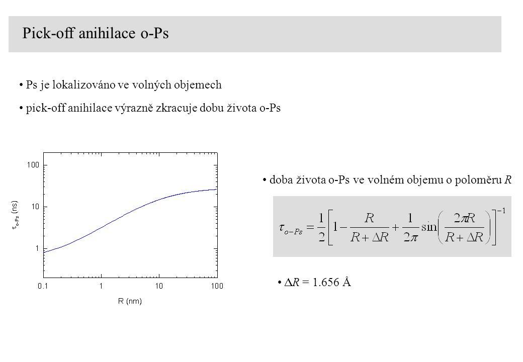 Pick-off anihilace o-Ps pick-off anihilace výrazně zkracuje dobu života o-Ps Ps je lokalizováno ve volných objemech doba života o-Ps ve volném objemu o poloměru R  R = 1.656 Å minimální rozměr volného objemu: 2  R  3Å