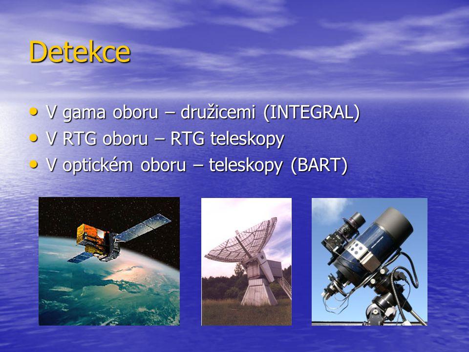 Detekce V gama oboru – družicemi (INTEGRAL) V gama oboru – družicemi (INTEGRAL) V RTG oboru – RTG teleskopy V RTG oboru – RTG teleskopy V optickém oboru – teleskopy (BART) V optickém oboru – teleskopy (BART)