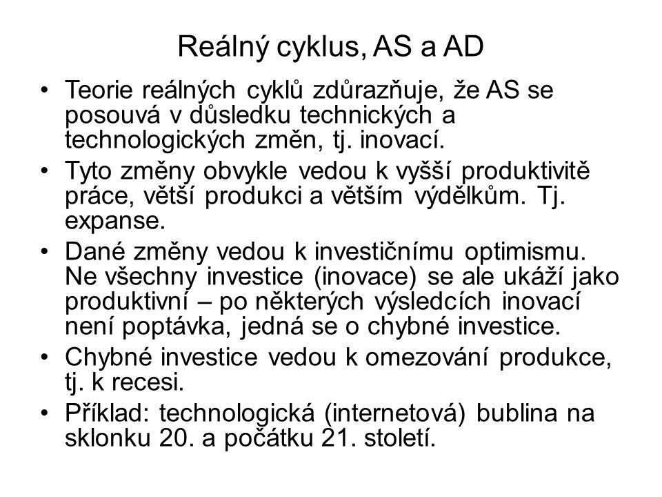Reálný cyklus, AS a AD Teorie reálných cyklů zdůrazňuje, že AS se posouvá v důsledku technických a technologických změn, tj.