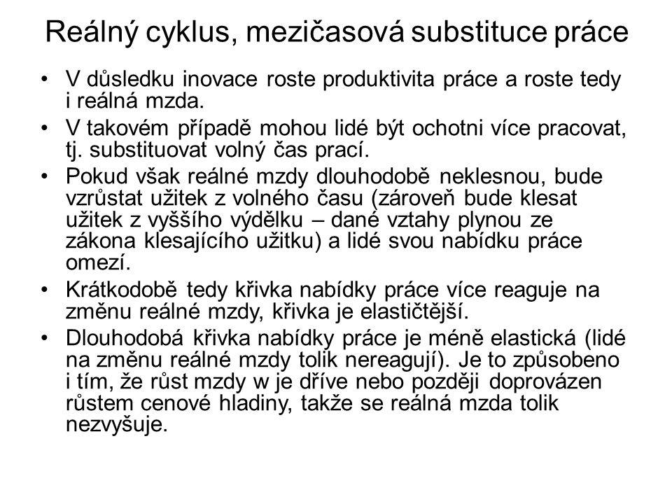 Mezičasová substituce práce Reálný šok (např.