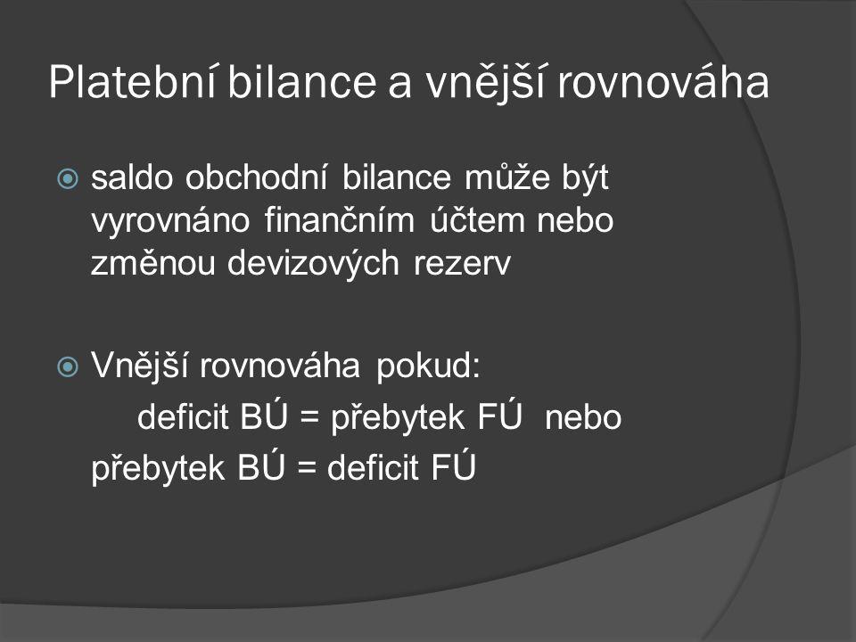 Platební bilance a vnější rovnováha  saldo obchodní bilance může být vyrovnáno finančním účtem nebo změnou devizových rezerv  Vnější rovnováha pokud