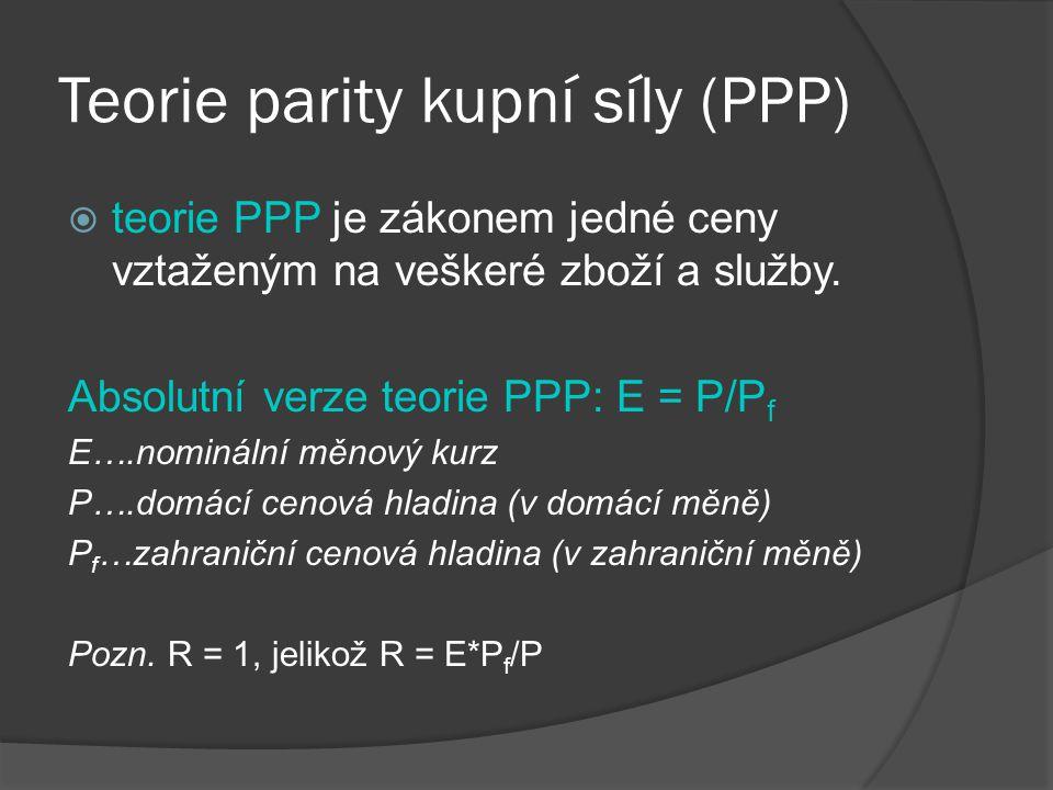 Teorie parity kupní síly (PPP)  teorie PPP je zákonem jedné ceny vztaženým na veškeré zboží a služby. Absolutní verze teorie PPP: E = P/P f E….nominá