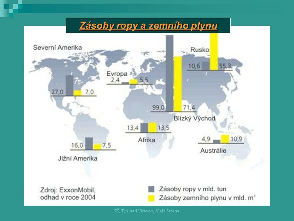 Rudy 1) železné kovy 1) železné kovy - železná ruda – výroba železa a oceli (Rusko, Brazílie, Čína, Austrálie) - mangan - chróm 2) barevné kovy 2) barevné kovy - bauxit – výroba hliníku (Austrálie, Brazílie, Guinea) - měď – také do slitin (bronz, mosaz) (USA, Chille, Rusko, měděný pás v Africe (Zambie…)) - olovo(Kanada, USA, Rusko, Austrálie) - další: zinek, cín 3) vzácné kovy 3) vzácné kovy - zlato(JAR, Rusko, USA, Austrálie) - zlato(JAR, Rusko, USA, Austrálie) - stříbro(Mexiko, Kanada, Peru, USA) - platina(JAR, Rusko, USA, Kanada) ZŠ, Týn nad Vltavou, Malá Strana