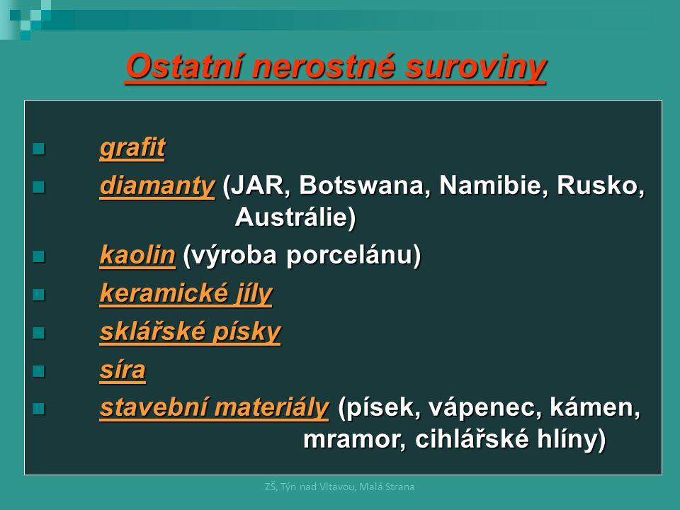 Ostatní nerostné suroviny grafit grafit diamanty (JAR, Botswana, Namibie, Rusko, Austrálie) diamanty (JAR, Botswana, Namibie, Rusko, Austrálie) kaolin