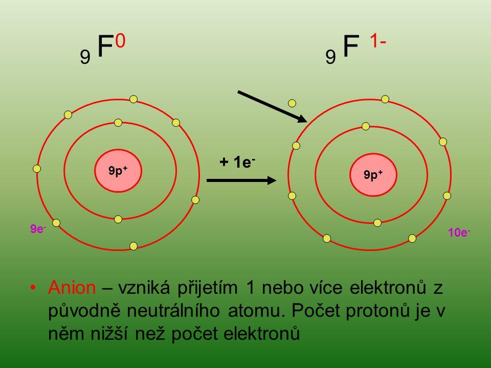 9 F 0 9 F 1- 9p + 10e - 9e - + 1e - Anion – vzniká přijetím 1 nebo více elektronů z původně neutrálního atomu. Počet protonů je v něm nižší než počet