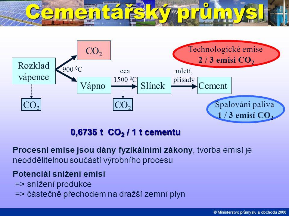 Cementářský průmysl Procesní emise jsou dány fyzikálními zákony, tvorba emisí je neoddělitelnou součástí výrobního procesu Potenciál snížení emisí =>