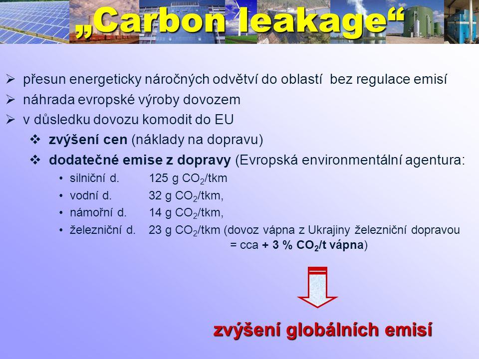   přesun energeticky náročných odvětví do oblastí bez regulace emisí   náhrada evropské výroby dovozem   v důsledku dovozu komodit do EU   zvý