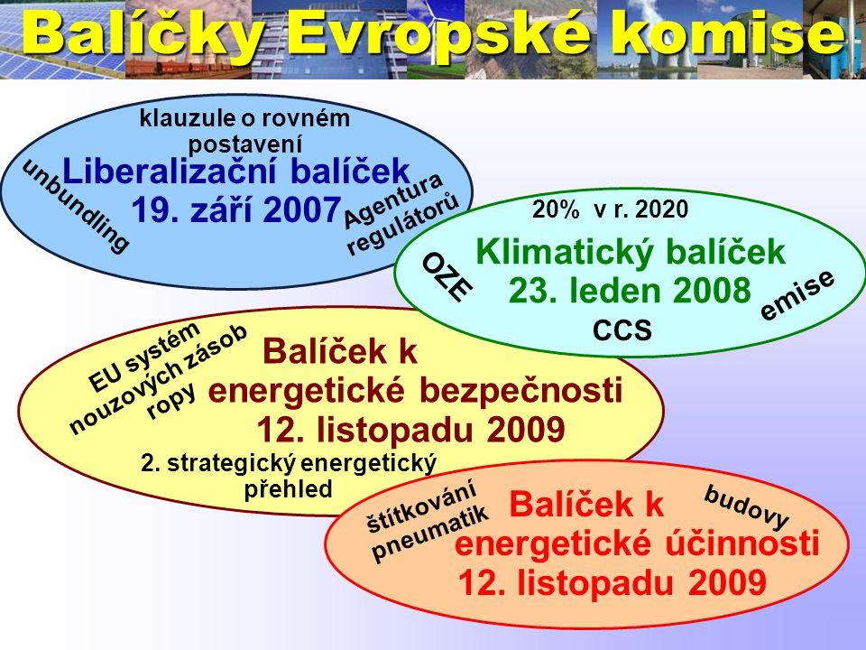 Liberalizační balíček 19. září 2007 unbundling Agentura regulátorů Balíček k energetické bezpečnosti 12. listopadu 2009 Balíček k energetické účinnost