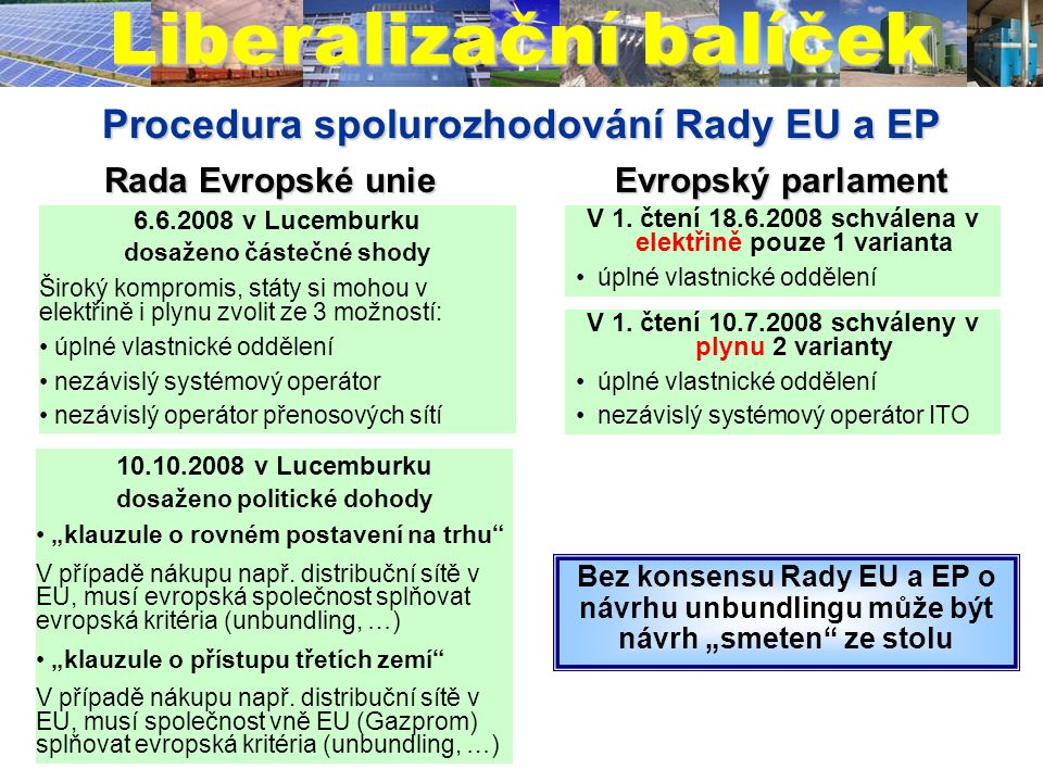 Procedura spolurozhodování Rady EU a EP Evropský parlament Rada Evropské unie 6.6.2008 v Lucemburku dosaženo částečné shody Široký kompromis, státy si