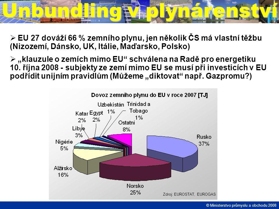 """ EU 27 dováží 66 % zemního plynu, jen několik ČS má vlastní těžbu (Nizozemí, Dánsko, UK, Itálie, Maďarsko, Polsko)  """"klauzule o zemích mimo EU"""" schv"""