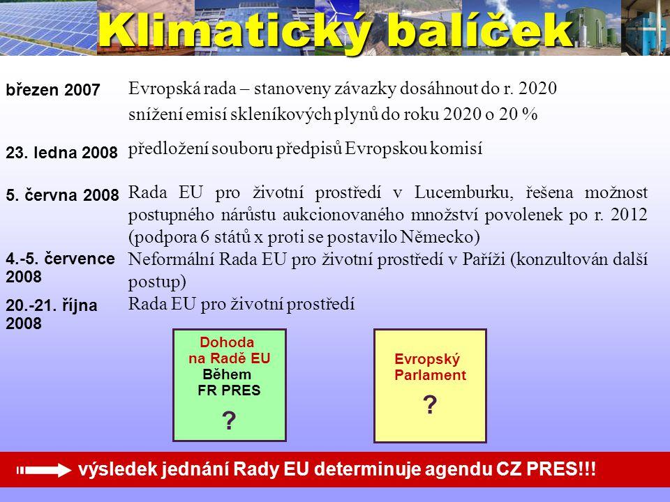 Klimatický balíček Dohoda na Radě EU Během FR PRES ? Evropský Parlament ? výsledek jednání Rady EU determinuje agendu CZ PRES!!! Evropská rada – stano