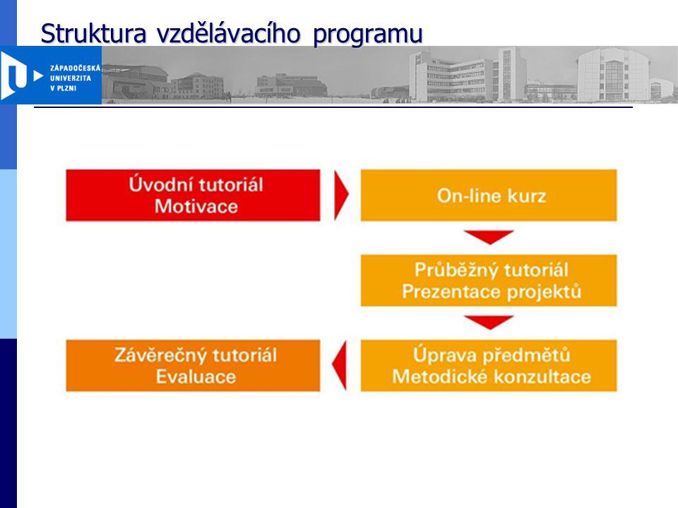 On-line kurz Struktura kurzu:  Úvod  7 kapitol  20 studijních článků  5 diskuzních fór  3 úkoly  2 autotesty  2 dotazníky https://moodle.zcu.cz/
