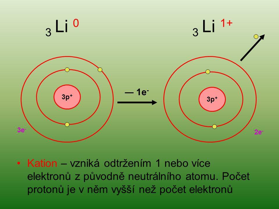 3 Li 0 3 Li 1+ 3p + 2e - 3e - ― 1e - Kation – vzniká odtržením 1 nebo více elektronů z původně neutrálního atomu.