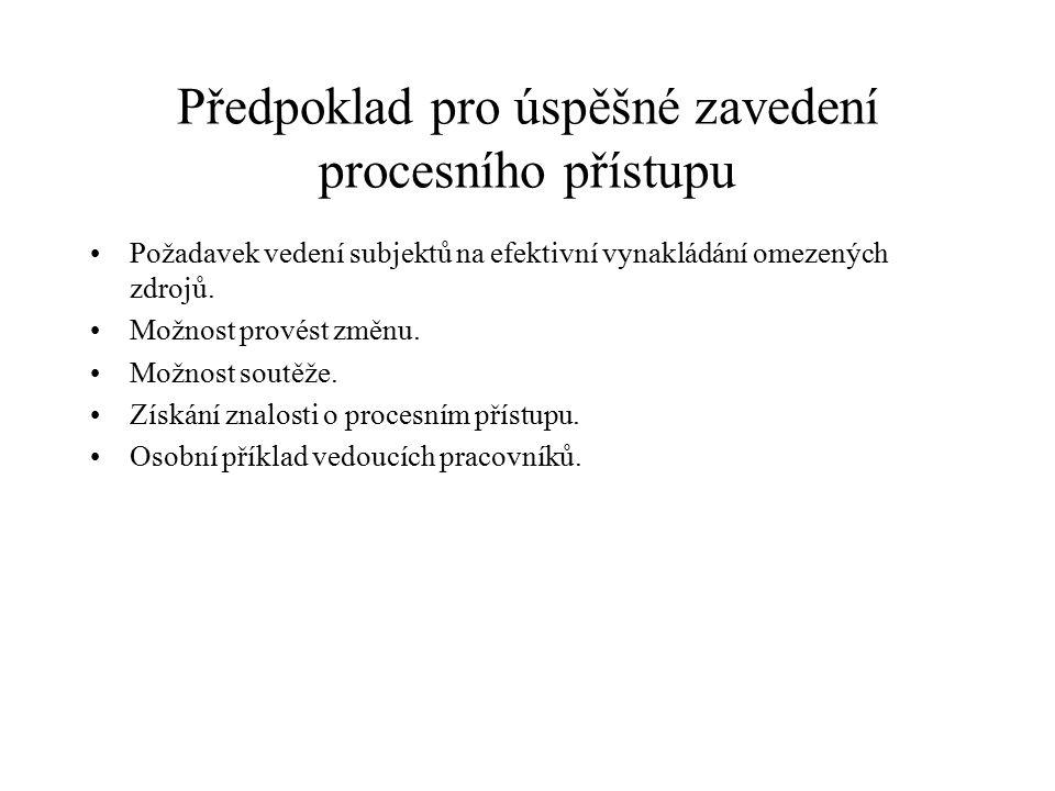 Děkuji za Vaši pozornost Ing.Martin Čulík Konzultant Notes CS a.s.