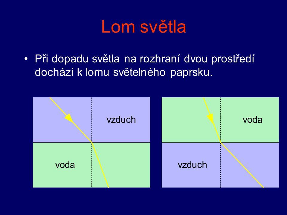 Lom světla Při dopadu světla na rozhraní dvou prostředí dochází k lomu světelného paprsku. vzduch voda
