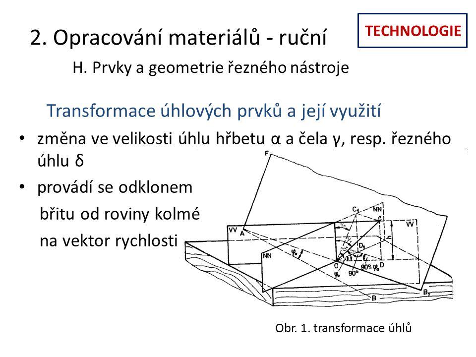 TECHNOLOGIE 2. Opracování materiálů - ruční H. Prvky a geometrie řezného nástroje Transformace úhlových prvků a její využití změna ve velikosti úhlu h